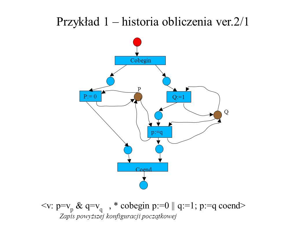 Przykład 1 – historia obliczenia ver.2/1 P:= 0 Q:=1 Cobegin P Q p:=q Coend Zapis powyższej konfiguracji początkowej