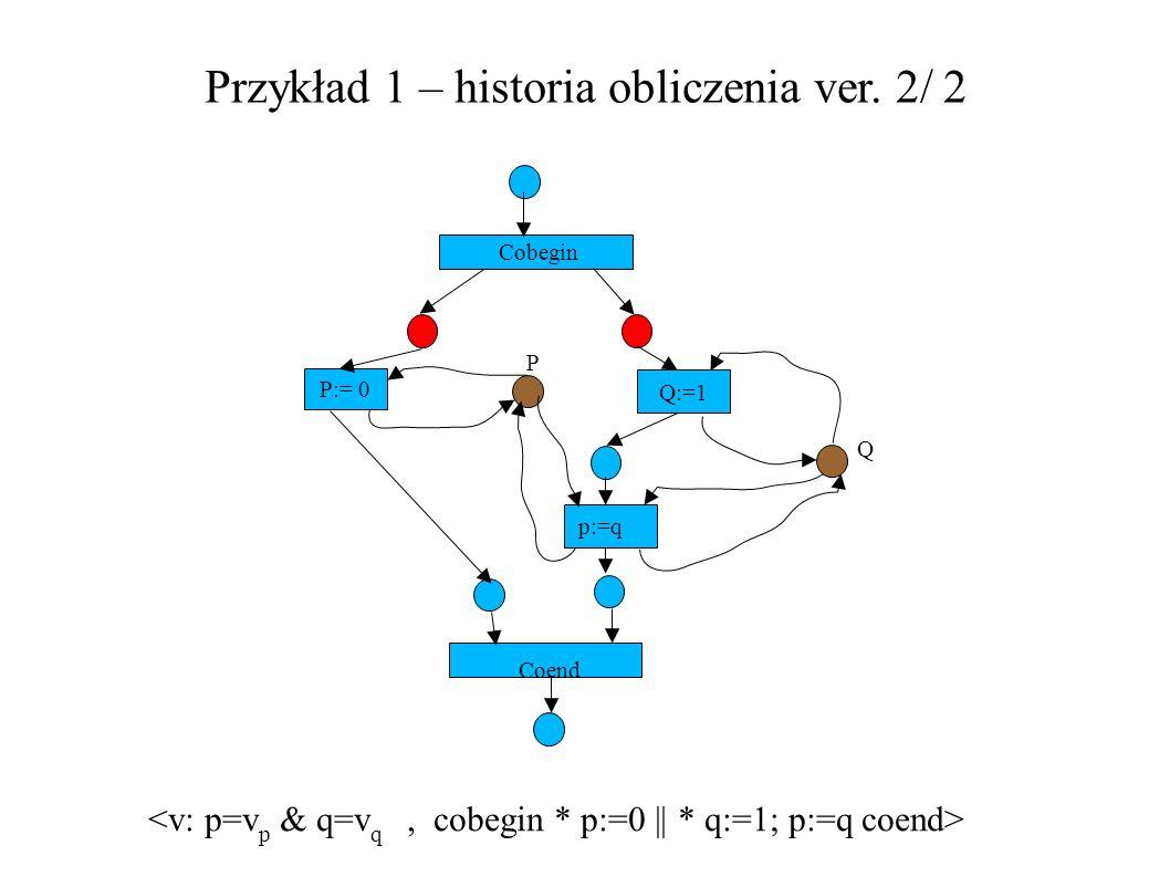 Przykład 1 – historia obliczenia ver. 2/ 2 P:= 0 Q:=1 Cobegin P Q p:=q Coend
