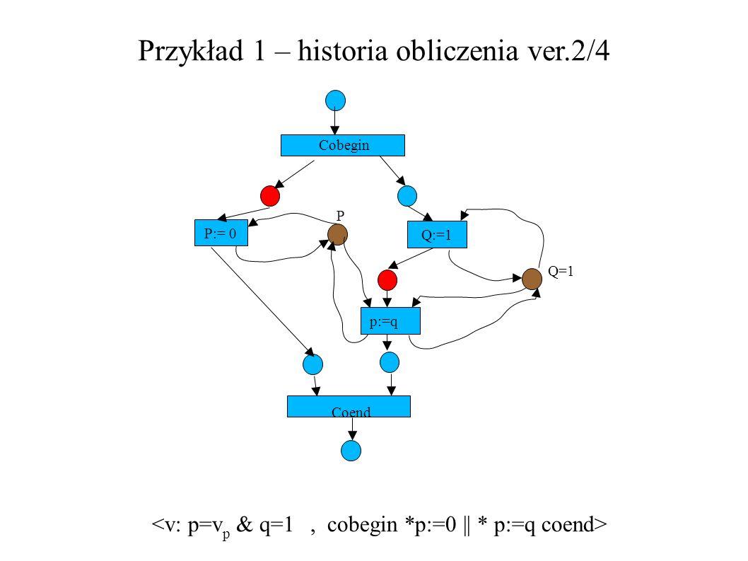 Przykład 1 – historia obliczenia ver.2/4 P:= 0 Q:=1 Cobegin P Q=1 p:=q Coend
