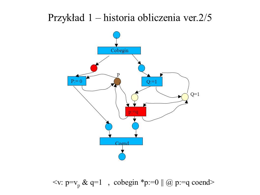 Przykład 1 – historia obliczenia ver.2/5 P:= 0 Q:=1 Cobegin P Q=1 p:=q Coend