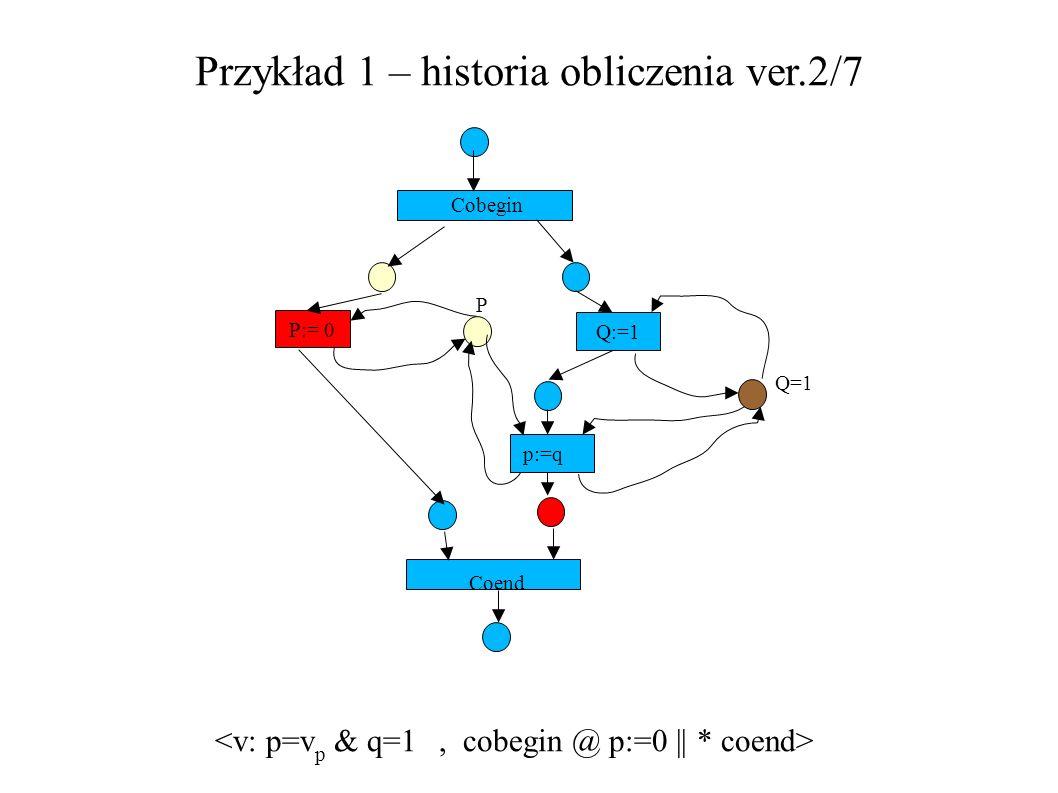 Przykład 1 – historia obliczenia ver.2/7 P:= 0 Q:=1 Cobegin P Q=1 p:=q Coend
