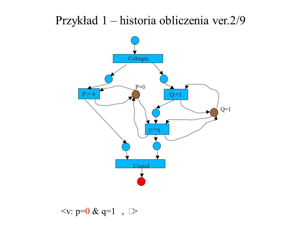 Przykład 1 – historia obliczenia ver.2/9 P:= 0 Q:=1 Cobegin P=0 Q=1 p:=q Coend