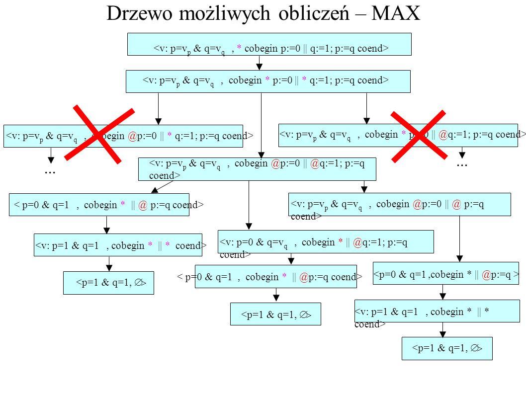 Drzewo możliwych obliczeń – MAX... <p=1 & q=1, <p=1 & q=1, <p=1 & q=1,