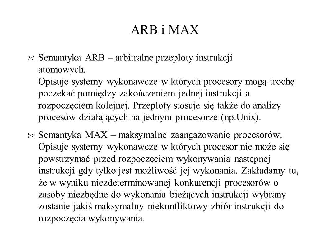 ARB i MAX Semantyka ARB – arbitralne przeploty instrukcji atomowych.