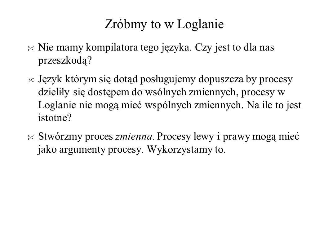 Zróbmy to w Loglanie Nie mamy kompilatora tego języka.
