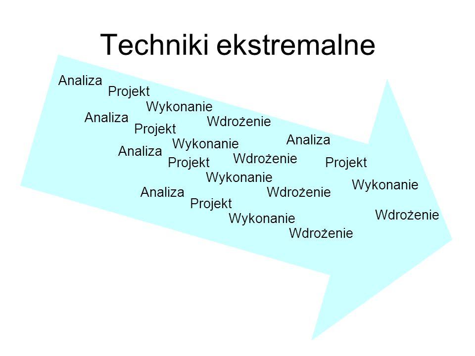 Techniki ekstremalne Analiza Projekt Wykonanie Wdrożenie Analiza Projekt Wykonanie Wdrożenie Analiza Projekt Wykonanie WdrożenieAnaliza Projekt Wykona