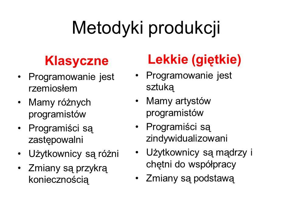 Metodyki produkcji Klasyczne Programowanie jest rzemiosłem Mamy różnych programistów Programiści są zastępowalni Użytkownicy są różni Zmiany są przykr