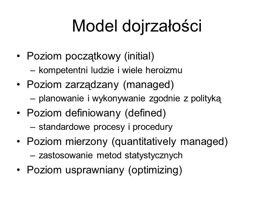 Model dojrzałości Poziom początkowy (initial) –kompetentni ludzie i wiele heroizmu Poziom zarządzany (managed) –planowanie i wykonywanie zgodnie z pol