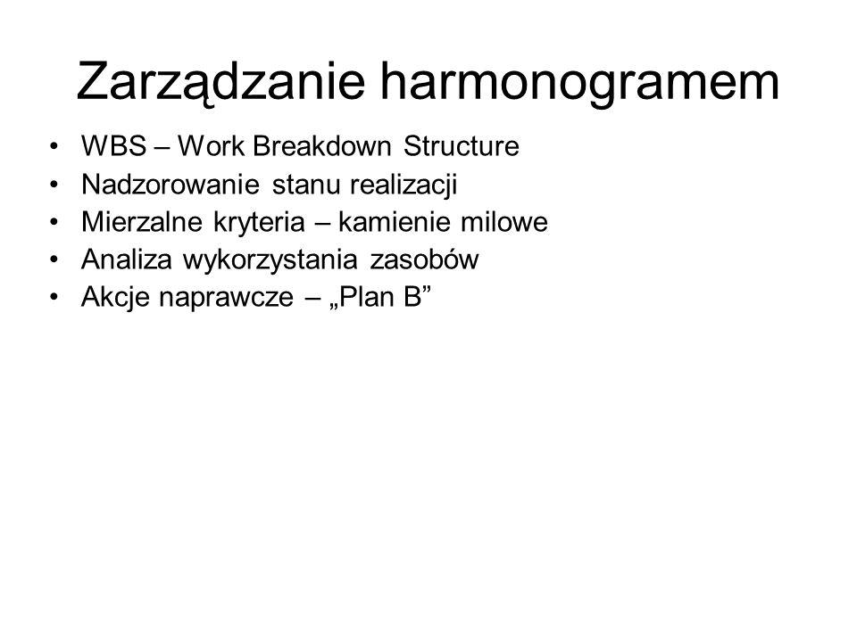 Zarządzanie harmonogramem WBS – Work Breakdown Structure Nadzorowanie stanu realizacji Mierzalne kryteria – kamienie milowe Analiza wykorzystania zaso