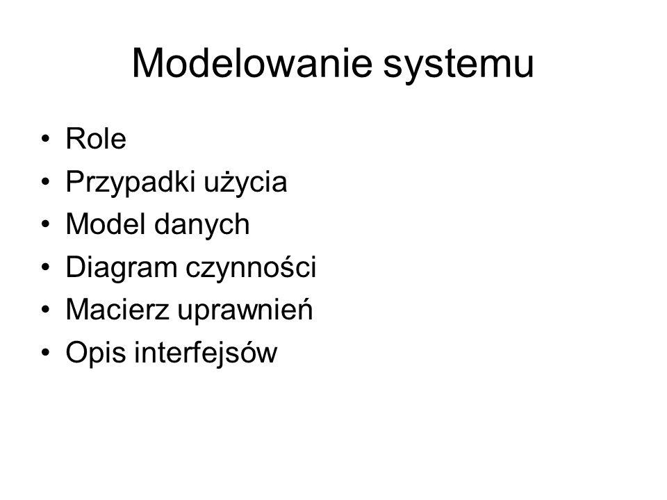 Modelowanie systemu Role Przypadki użycia Model danych Diagram czynności Macierz uprawnień Opis interfejsów