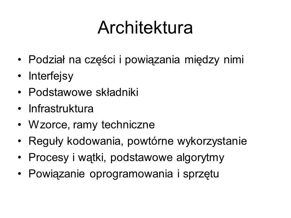 Architektura Podział na części i powiązania między nimi Interfejsy Podstawowe składniki Infrastruktura Wzorce, ramy techniczne Reguły kodowania, powtó