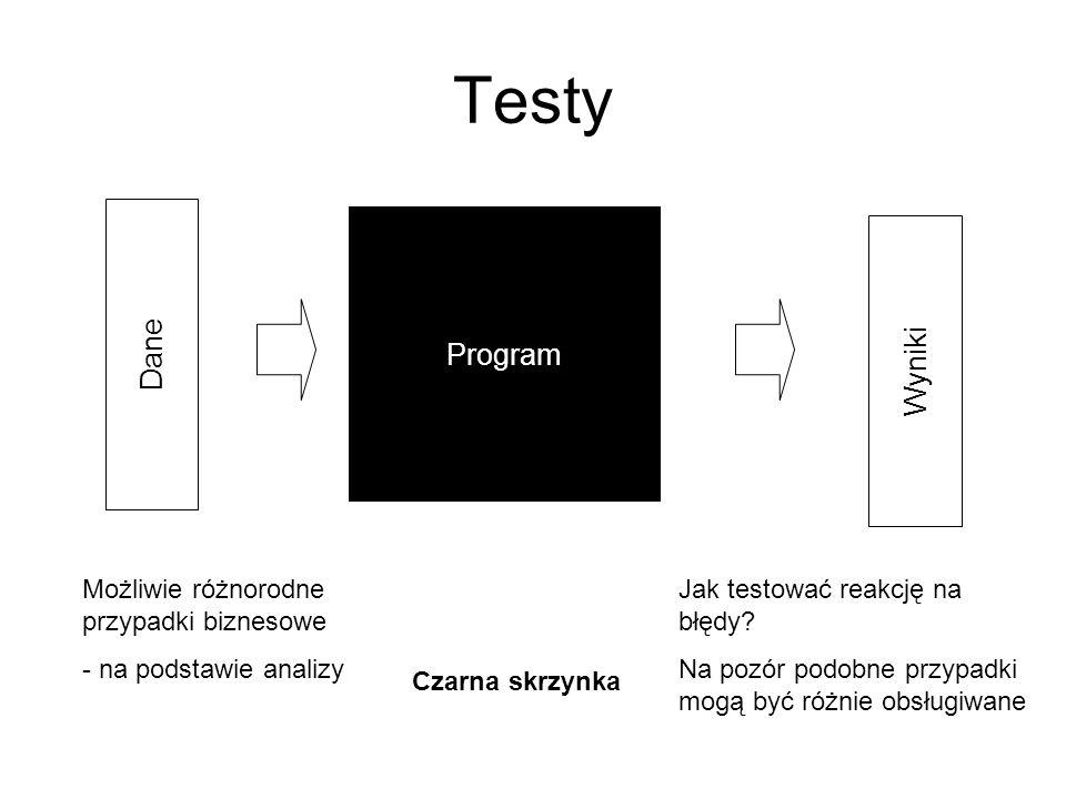 Testy Dane Program Czarna skrzynka Wyniki Możliwie różnorodne przypadki biznesowe - na podstawie analizy Jak testować reakcję na błędy? Na pozór podob
