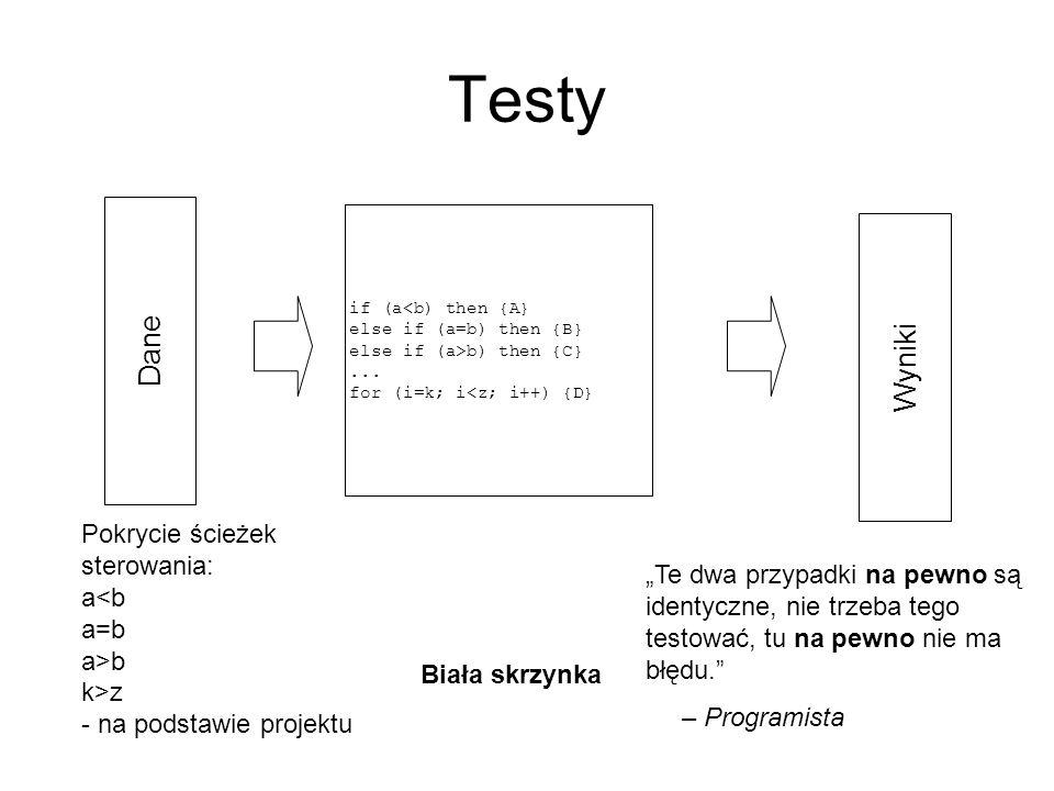 Testy Dane if (a<b) then {A}else if (a=b) then {B}else if (a>b) then {C}...for (i=k; i<z; i++) {D} Biała skrzynka Wyniki Pokrycie ścieżek sterowania: