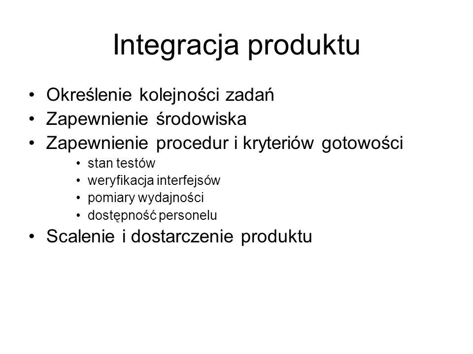 Integracja produktu Określenie kolejności zadań Zapewnienie środowiska Zapewnienie procedur i kryteriów gotowości stan testów weryfikacja interfejsów