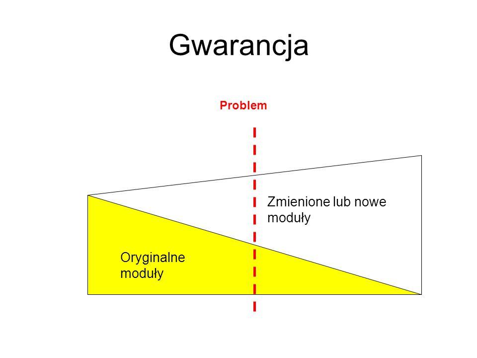 Gwarancja Oryginalne moduły Zmienione lub nowe moduły Problem