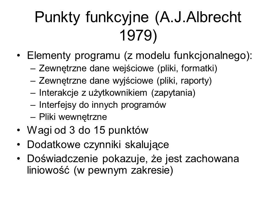 Punkty funkcyjne (A.J.Albrecht 1979) Elementy programu (z modelu funkcjonalnego): –Zewnętrzne dane wejściowe (pliki, formatki) –Zewnętrzne dane wyjści