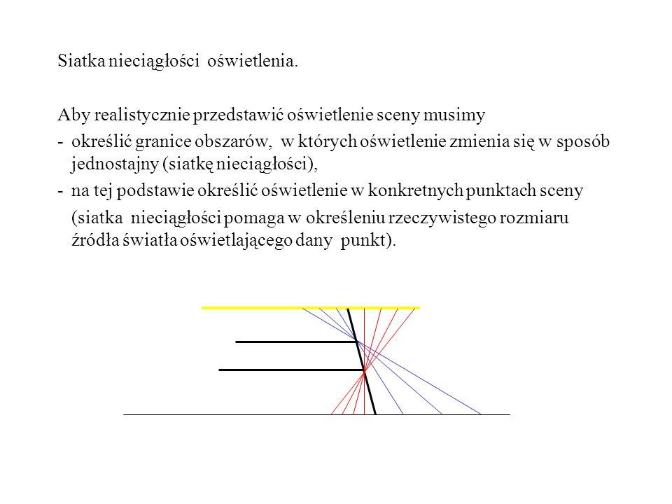 W celu określenia siatki nieciągłości musimy zbadać następujące układy - EV – krawędź i wierzchołek przeszkody, - EEE – trzy krawędzie przeszkód.