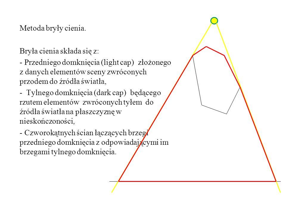 Aby stwierdzić, czy dany punkt przestrzeni leży w cieniu należy zbadać, czy punkt leży w środku przynajmniej jednej z brył cieni.