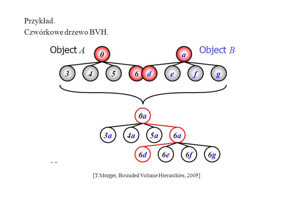 Przykład. Czwórkowe drzewo BVH. [T.Mezger, Bounded Volume Hierarchies, 2005]