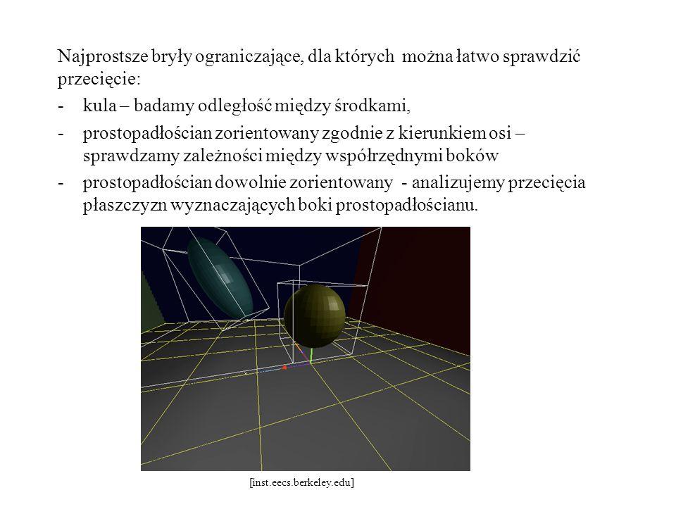 Najprostsze bryły ograniczające, dla których można łatwo sprawdzić przecięcie: -kula – badamy odległość między środkami, -prostopadłościan zorientowan