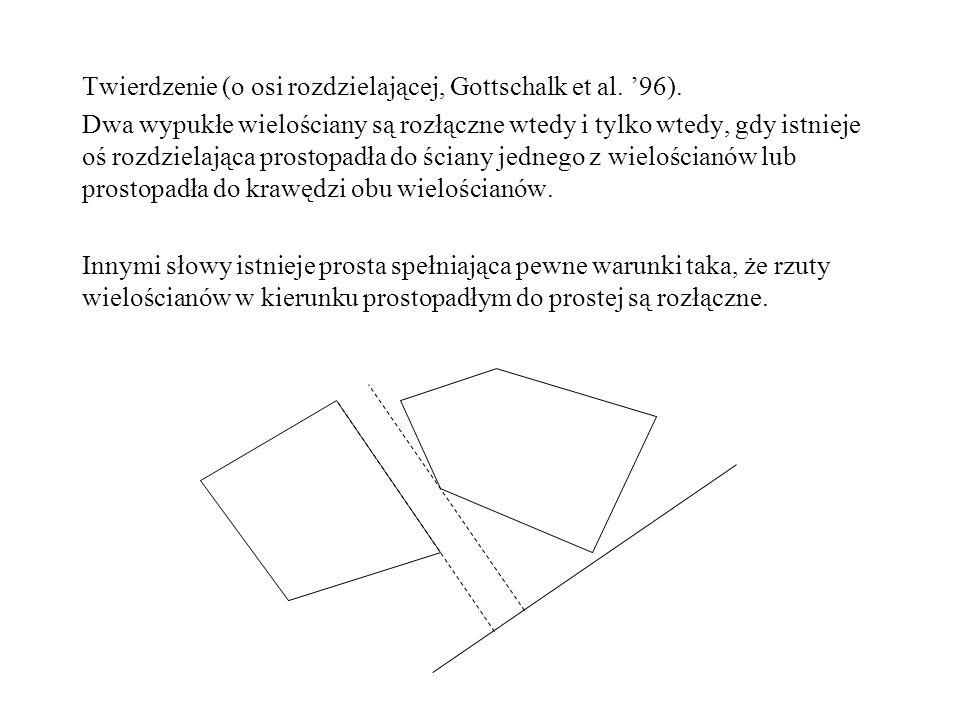 Twierdzenie (o osi rozdzielającej, Gottschalk et al. 96). Dwa wypukłe wielościany są rozłączne wtedy i tylko wtedy, gdy istnieje oś rozdzielająca pros