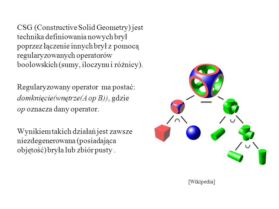 Algorytm znajdywania różnicy.Dane: Dwa wielościany wypukłe A, B.