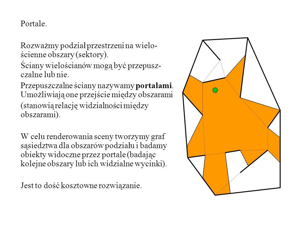 Portale. Rozważmy podział przestrzeni na wielo- ścienne obszary (sektory). Ściany wielościanów mogą być przepusz- czalne lub nie. Przepuszczalne ścian