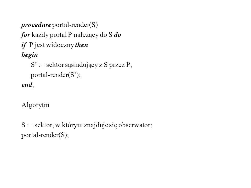 procedure portal-render(S) for każdy portal P należący do S do if P jest widoczny then begin S := sektor sąsiadujący z S przez P; portal-render(S); en