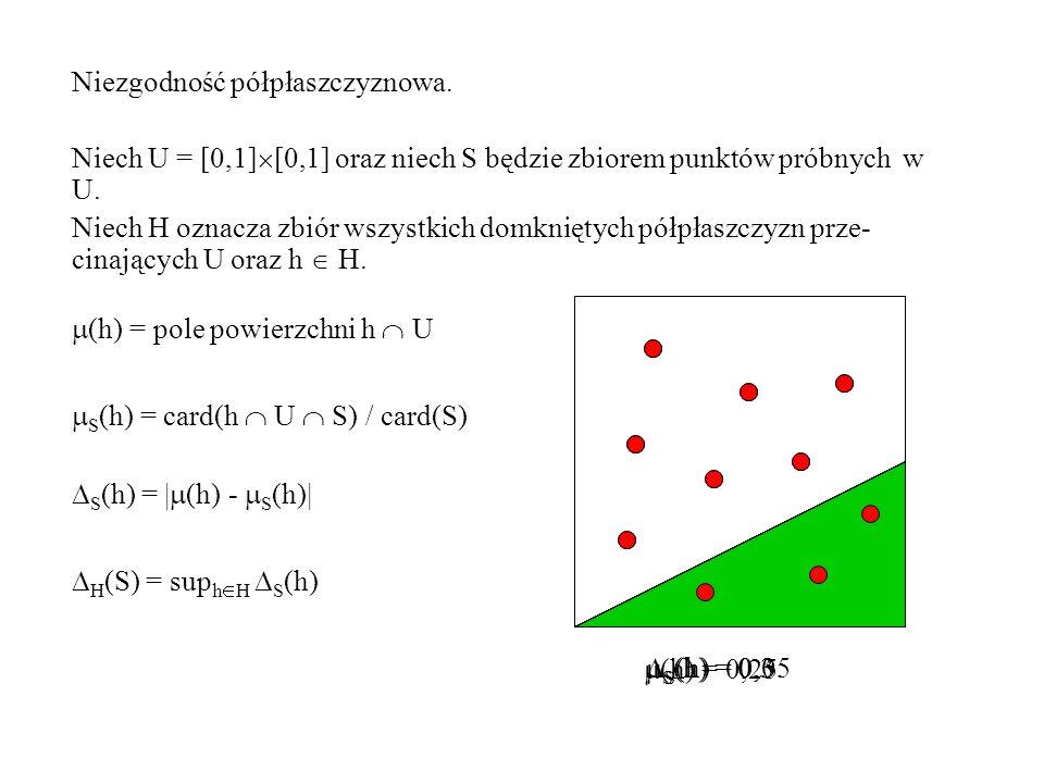 Niezgodność półpłaszczyznowa. Niech U = [0,1] [0,1] oraz niech S będzie zbiorem punktów próbnych w U. Niech H oznacza zbiór wszystkich domkniętych pół