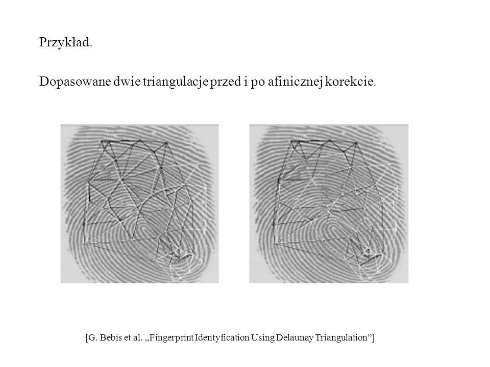 Przykład. Dopasowane dwie triangulacje przed i po afinicznej korekcie. [G. Bebis et al. Fingerprint Identyfication Using Delaunay Triangulation]