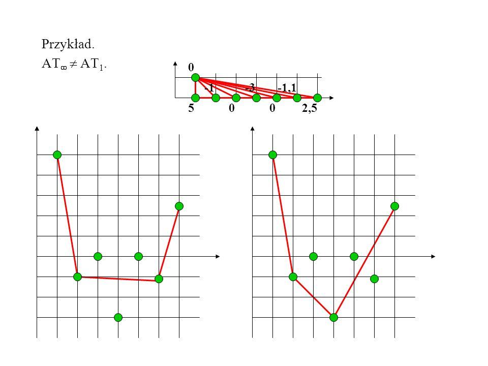 Ćwiczenia.1.Dany jest zbiór punktów P i zbiór nieprzecinających się krawędzi E.