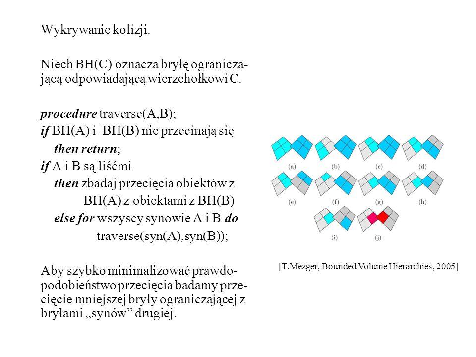 Wykrywanie kolizji. Niech BH(C) oznacza bryłę ogranicza- jącą odpowiadającą wierzchołkowi C. procedure traverse(A,B); if BH(A) i BH(B) nie przecinają