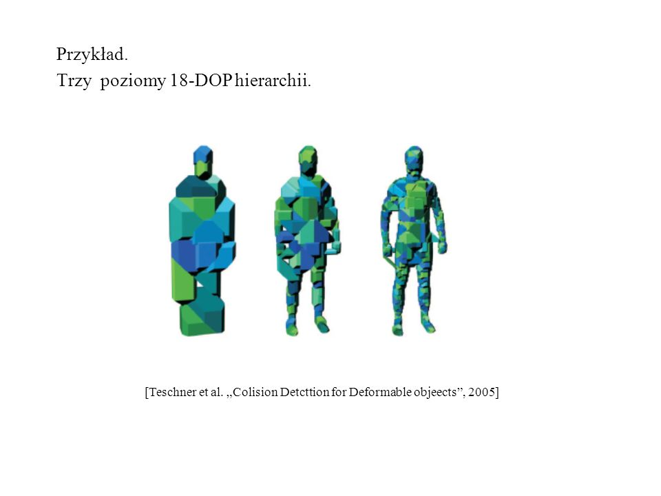 Przykład. [Teschner et al. Colision Detcttion for Deformable objeects, 2005]