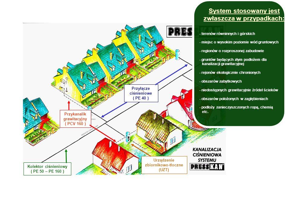 Przyłącze ciśnieniowe ( PE 40 ) Kolektor ciśnieniowy ( PE 50 – PE 160 ) Przykanalik grawitacyjny ( PCV 160 ) Urządzenie zbiornikowo-tłoczne (UZT) System stosowany jest zwłaszcza w przypadkach: - terenów równinnych i górskich - miejsc o wysokim poziomie wód gruntowych - regionów o rozproszonej zabudowie - gruntów będących złym podłożem dla kanalizacji grawitacyjnej - rejonów ekologicznie chronionych - obszarów zabytkowych - niedostępnych grawitacyjnie źródeł ścieków - obszarów położonych w zagłębieniach - podłoży zanieczyszczonych ropą, chemią etc.