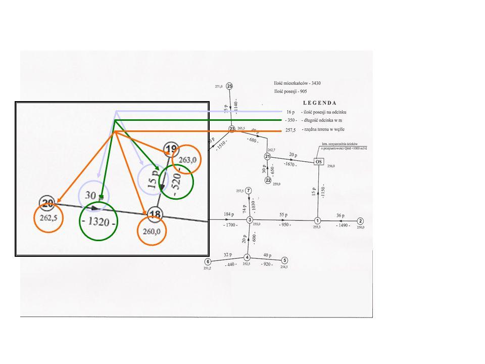 Przykładowy schemat obliczeniowy