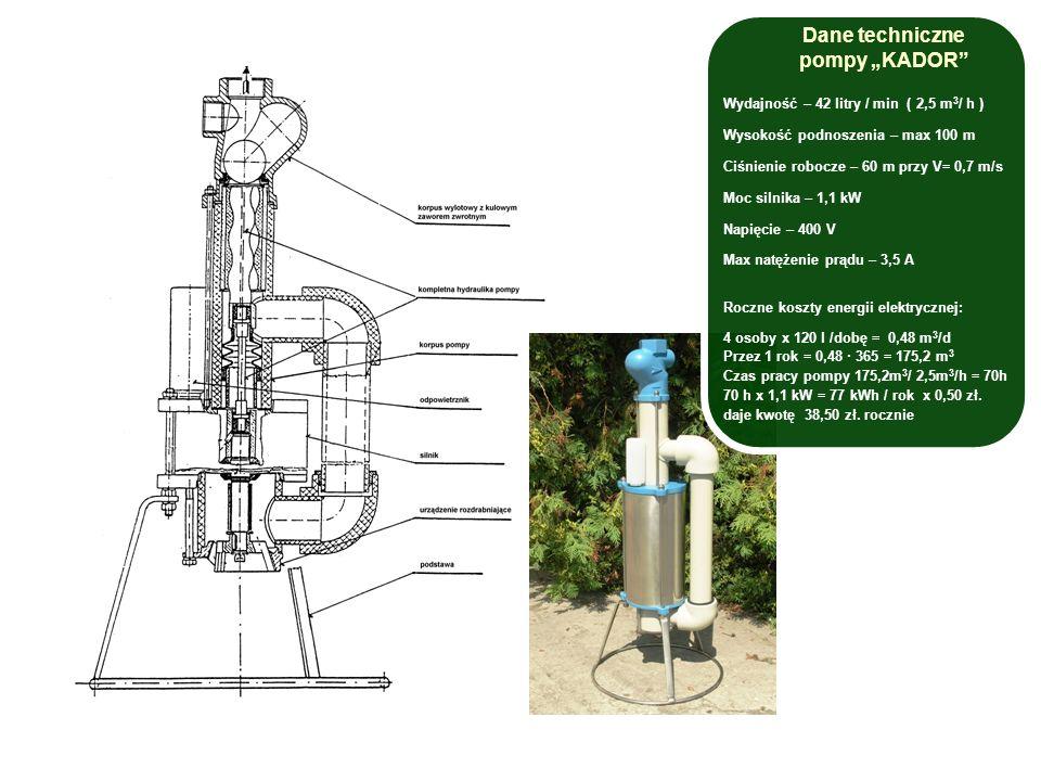 Dane techniczne pompy KADOR Wydajność – 42 litry / min ( 2,5 m 3 / h ) Wysokość podnoszenia – max 100 m Ciśnienie robocze – 60 m przy V= 0,7 m/s Moc silnika – 1,1 kW Napięcie – 400 V Max natężenie prądu – 3,5 A Roczne koszty energii elektrycznej: 4 osoby x 120 l /dobę = 0,48 m 3 /d Przez 1 rok = 0,48.