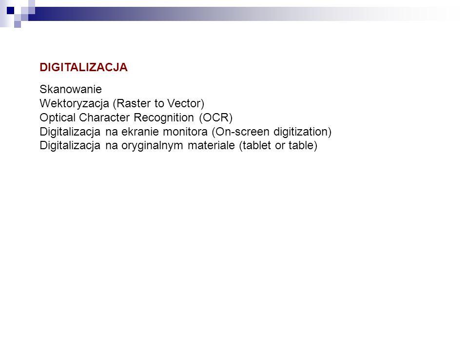 DIGITALIZACJA Skanowanie Wektoryzacja (Raster to Vector) Optical Character Recognition (OCR) Digitalizacja na ekranie monitora (On-screen digitization