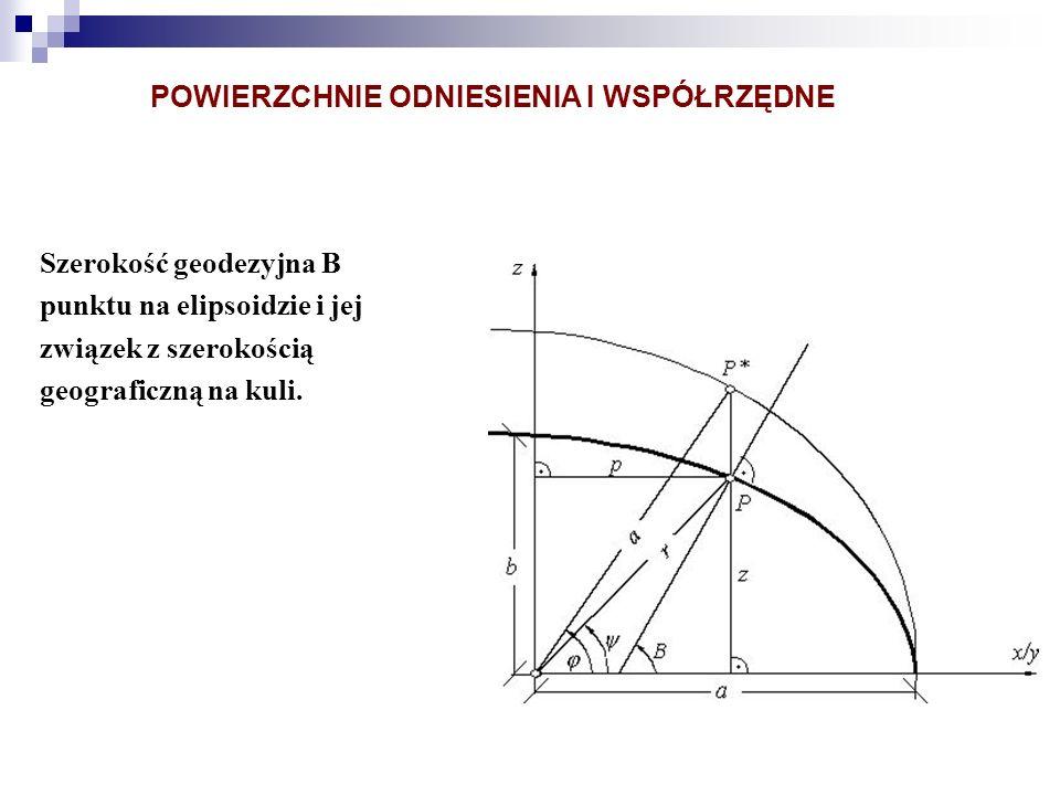 POWIERZCHNIE ODNIESIENIA I WSPÓŁRZĘDNE Szerokość geodezyjna B punktu na elipsoidzie i jej związek z szerokością geograficzną na kuli.
