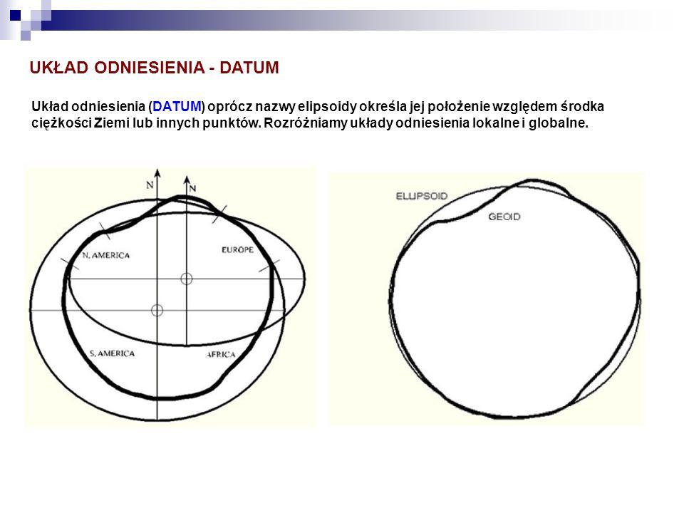 Układ odniesienia (DATUM) oprócz nazwy elipsoidy określa jej położenie względem środka ciężkości Ziemi lub innych punktów. Rozróżniamy układy odniesie