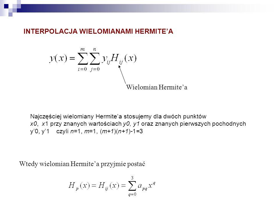 Wielomian Hermitea Wtedy wielomian Hermitea przyjmie postać Najczęściej wielomiany Hermitea stosujemy dla dwóch punktów x0, x1 przy znanych wartościac