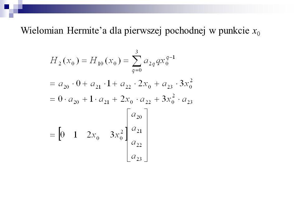 Wielomian Hermitea dla pierwszej pochodnej w punkcie x 0