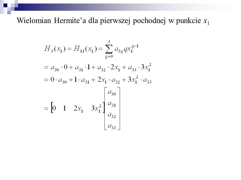 Wielomian Hermitea dla pierwszej pochodnej w punkcie x 1
