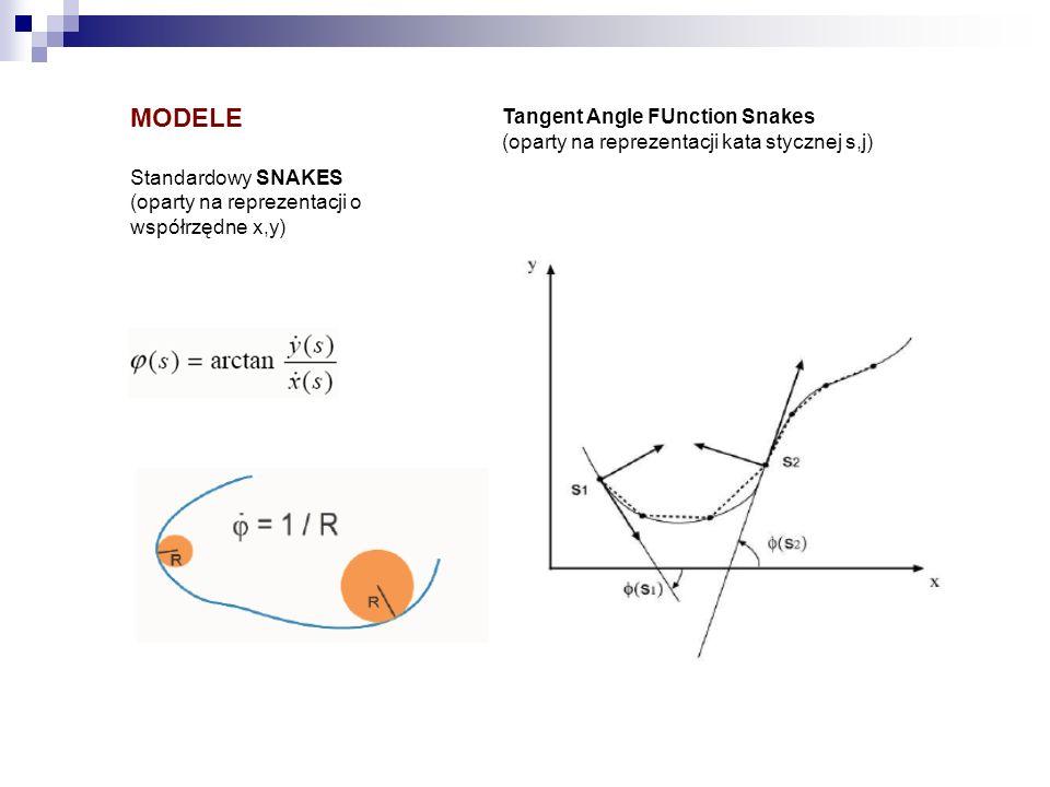 MODELE Standardowy SNAKES (oparty na reprezentacji o współrzędne x,y) Tangent Angle FUnction Snakes (oparty na reprezentacji kata stycznej s,j)