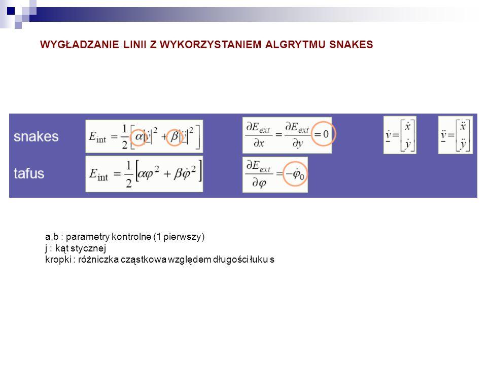 WYGŁADZANIE LINII Z WYKORZYSTANIEM ALGRYTMU SNAKES a,b : parametry kontrolne (1 pierwszy) j : kąt stycznej kropki : różniczka cząstkowa względem długo