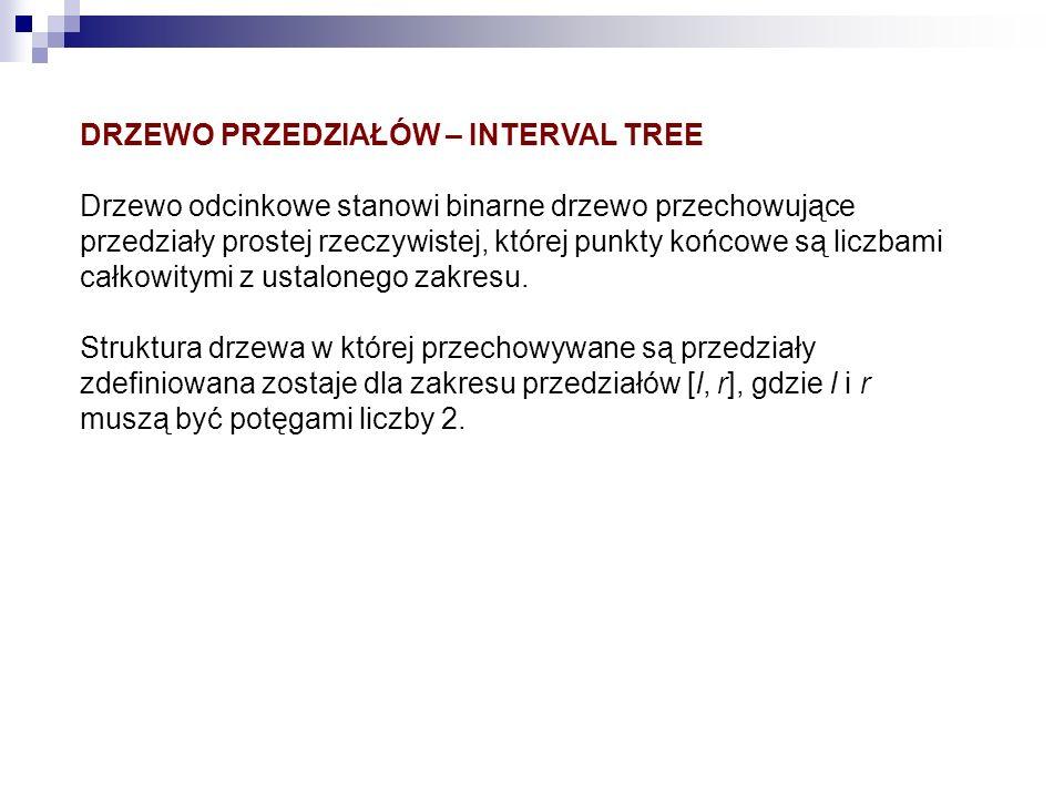 DRZEWO PRZEDZIAŁÓW – INTERVAL TREE Drzewo odcinkowe stanowi binarne drzewo przechowujące przedziały prostej rzeczywistej, której punkty końcowe są lic