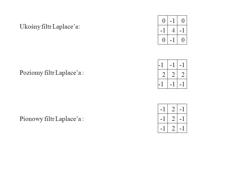 Ukośny filtr Laplacea: Poziomy filtr Laplacea : Pionowy filtr Laplacea : 0 00 4 0 222 2 2 2