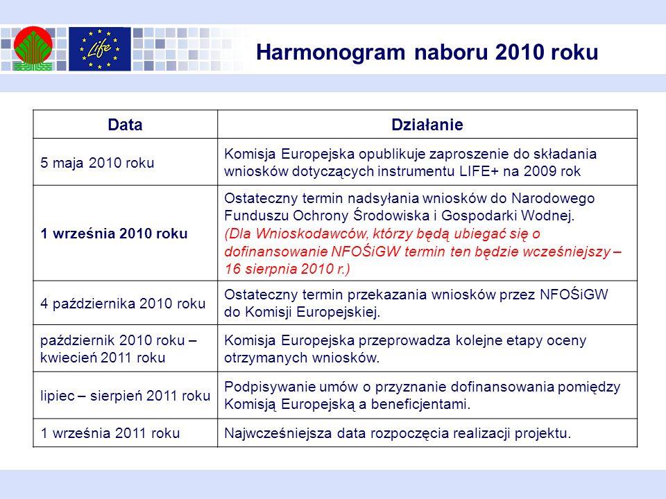 Harmonogram naboru 2010 roku DataDziałanie 5 maja 2010 roku Komisja Europejska opublikuje zaproszenie do składania wniosków dotyczących instrumentu LI