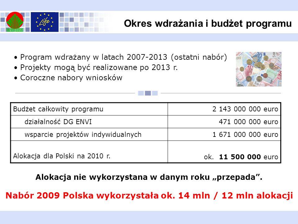 Okres wdrażania i budżet programu Program wdrażany w latach 2007-2013 (ostatni nabór) Projekty mogą być realizowane po 2013 r. Coroczne nabory wnioskó