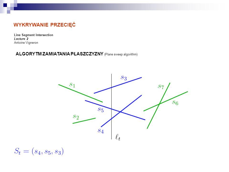 Line Segment Intersection Lecture 2 Antoine Vigneron WYKRYWANIE PRZECIĘĆ ALGORYTM ZAMIATANIA PŁASZCZYZNY (Plane sweep algorithm)