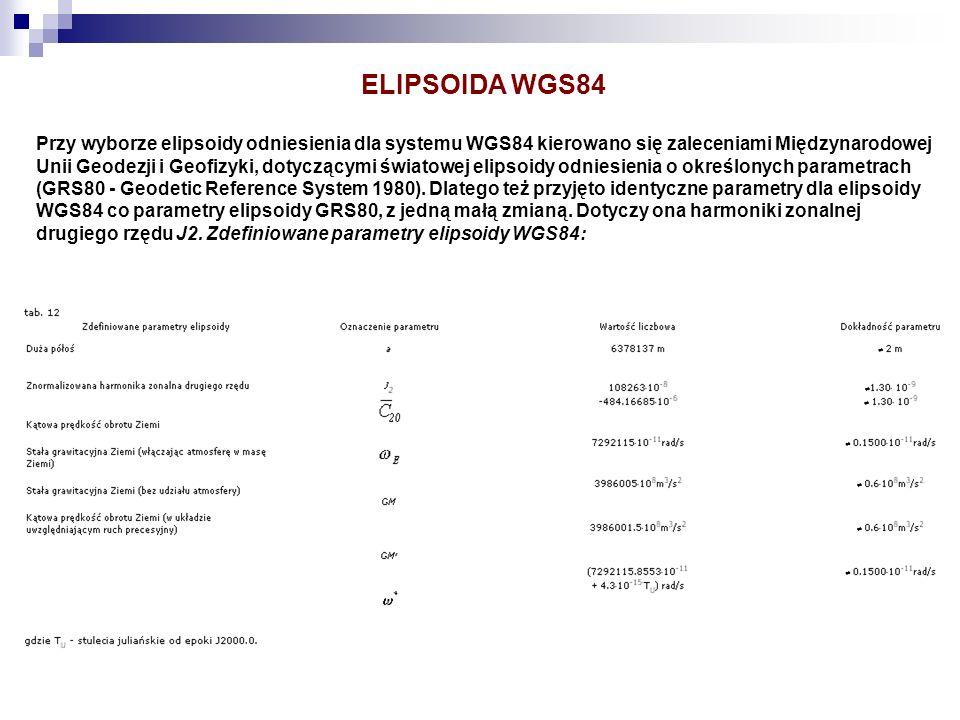 ELIPSOIDA WGS84 Przy wyborze elipsoidy odniesienia dla systemu WGS84 kierowano się zaleceniami Międzynarodowej Unii Geodezji i Geofizyki, dotyczącymi